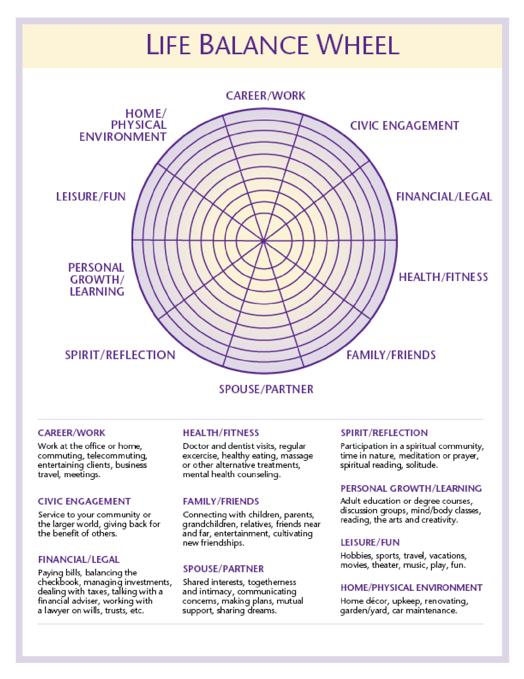 life-balance-wheel-3