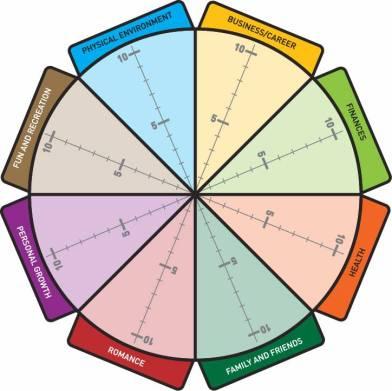 life-balance-wheel