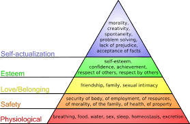mazlows-heirarchy-of-needs